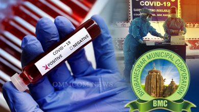 Photo of Over 79% Covid-19 Cases Reported In Bhubaneswar Are Local Contact Cases