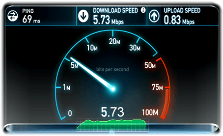 BSnl speed test