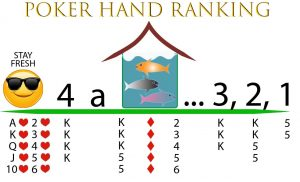 Learn Poker Hand Ranking Mnemonic