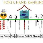 Online poker hand ranking