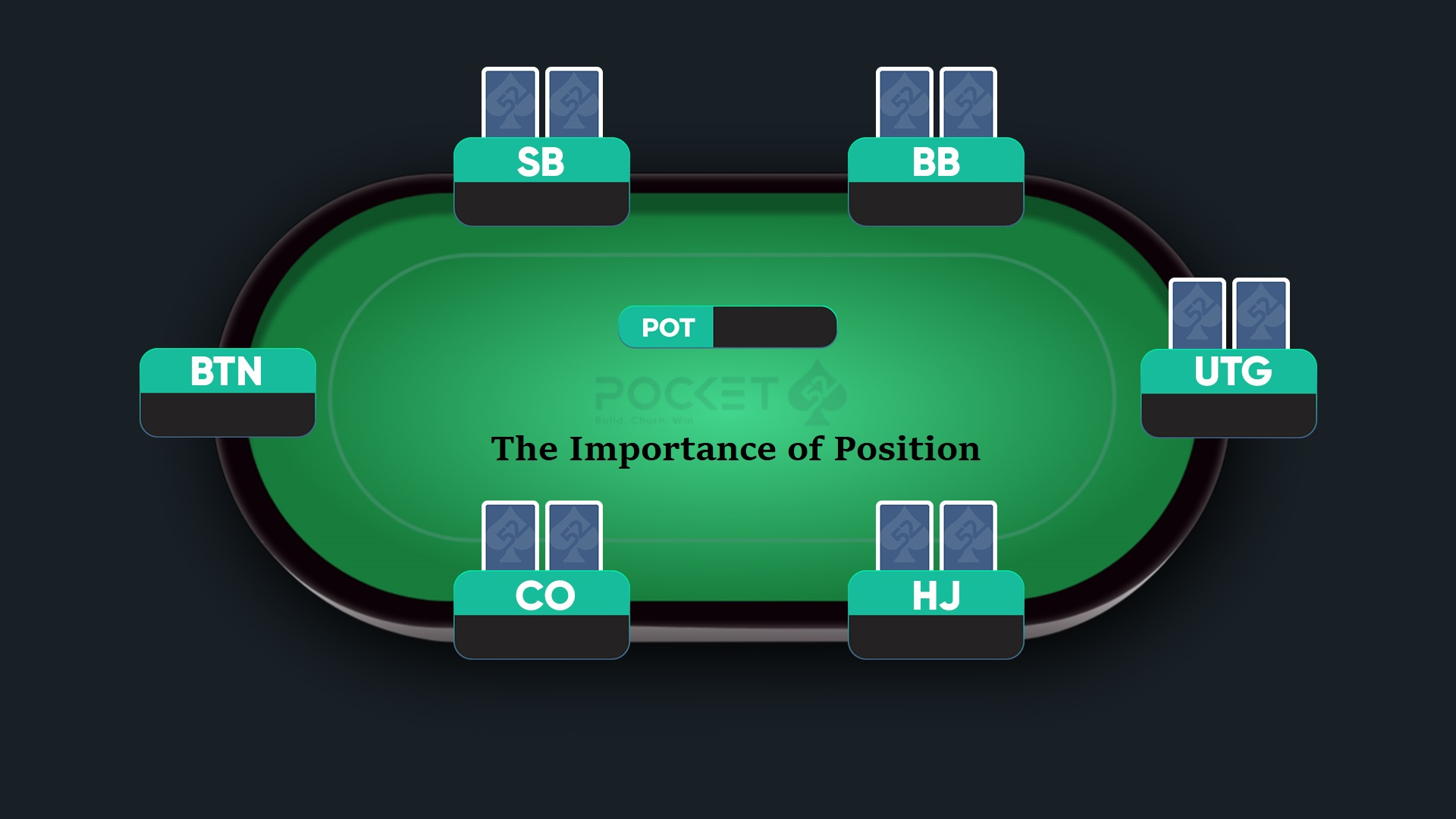 Poker Diaries: The Importance of Playing in Position in Poker