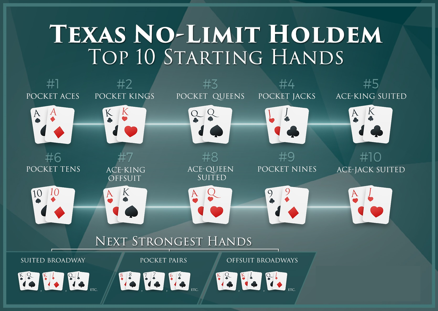 No limit holdem forum