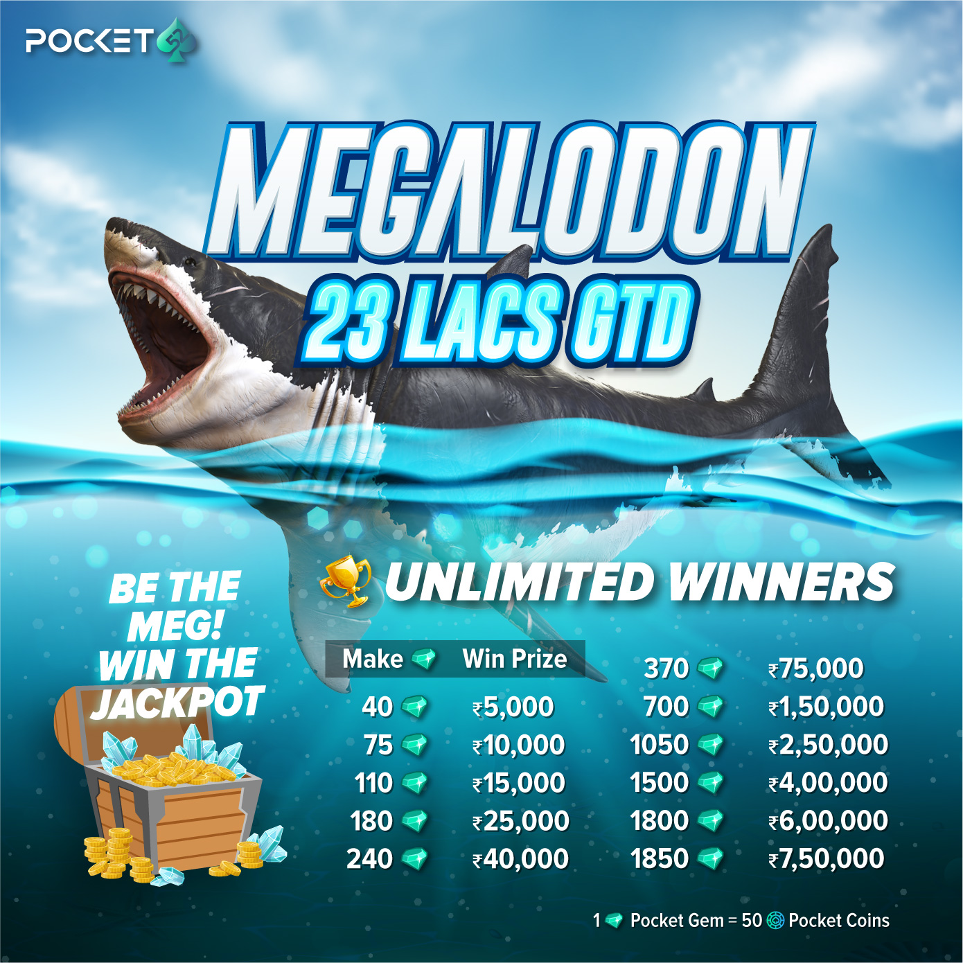 In A World Full of Sharks, Be The Biggest One. Be The Megalodon of Poker!