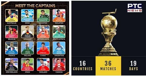 Men's World Cup