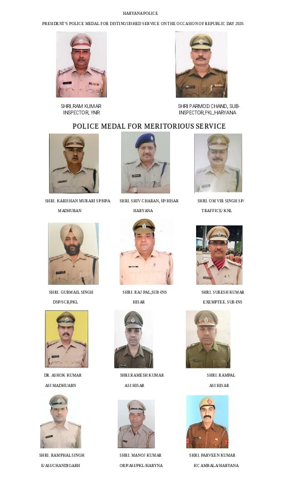 Two Haryana cops awarded President's Police Medal, 12 decorated with Police Medal