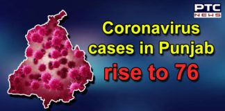 Ludhiana Man Tests Positive in Jagraon , Coronavirus Punjab Cases