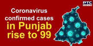 Coronavirus Punjab Death Toll 8 , Cases in Derabassi Mohali, Moga, Pathankot