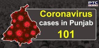 Coronavirus Punjab Cases | Jalandhar and Faridkot reported fresh cases