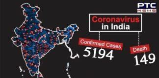 Coronavirus in India Confirmed Cases | COVID 19 Death Toll