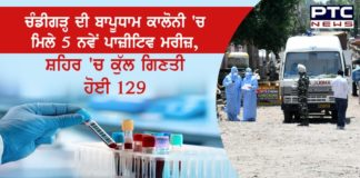 Bapu Dham colony reports 5 new cases of coronavirus; Chandigarh count rises to 129