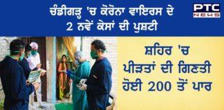 Chandigarh reports 2 new cases of coronavirus; UT count crosses 200