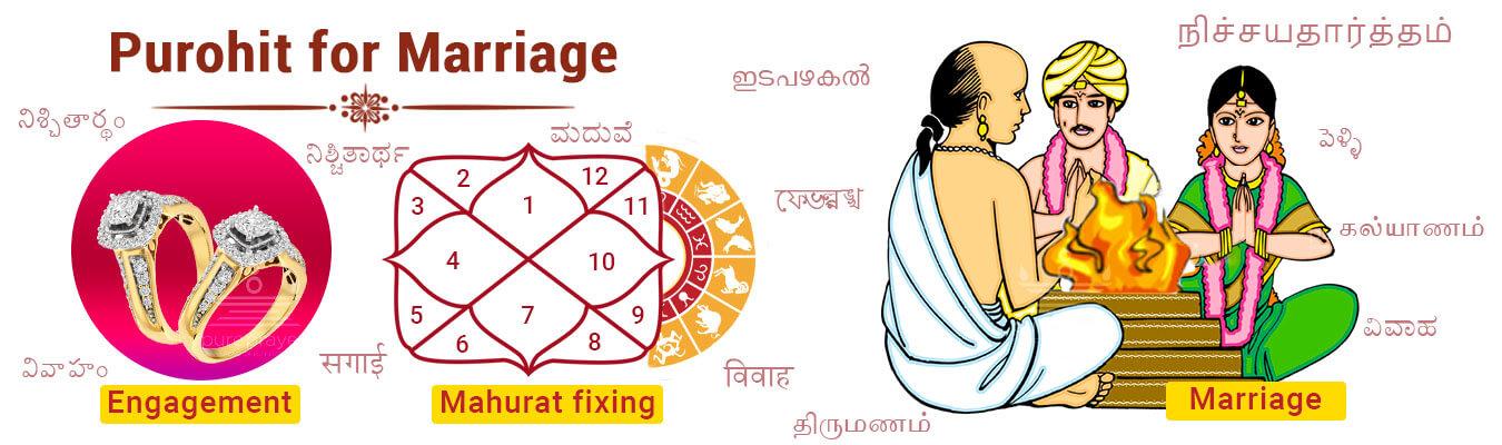 Pureprayer -Marriage   Vivah