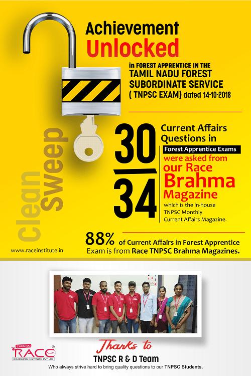 88 percentage of TNPSC Forest Apprentice Questions from Brahma Magazine-min