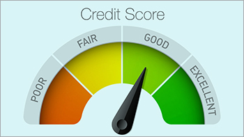 What is a Credit Score & why is it important?