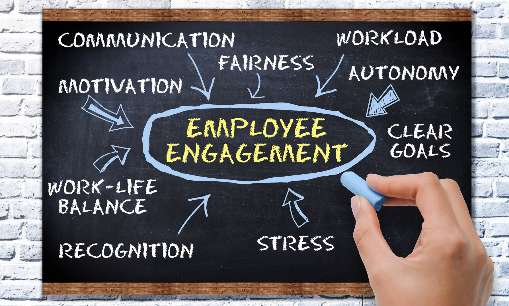 People First – An Emphasis on Employee Value Proposition