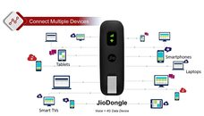 Jiofi Jdr740 (Dongle) 150mbps Wireless 4g Portable Router (Black)