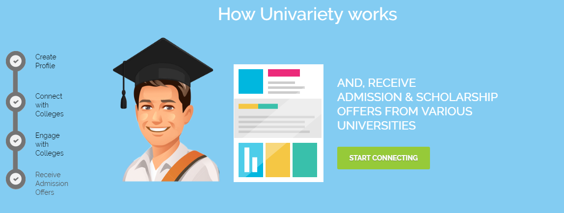 Univariety launches 'Subject Selector' to guide Grade 10 students on subject choices