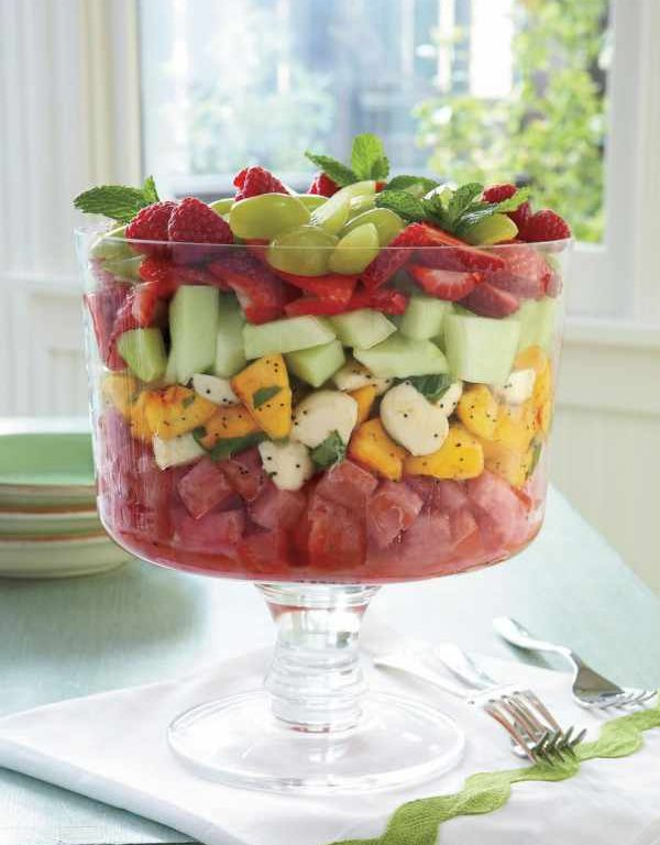 recipes of mouthwatering fruits