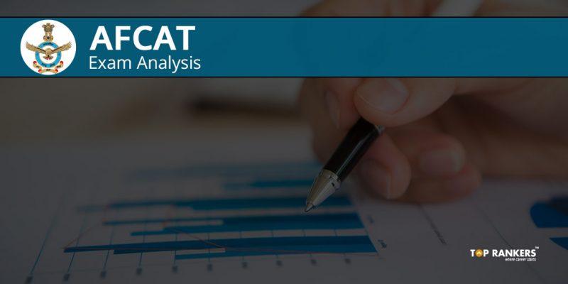 AFCAT Exam Analysis