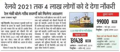 Railway Recruitment 2019 – 4 Lakh Railway Jobs by 2021