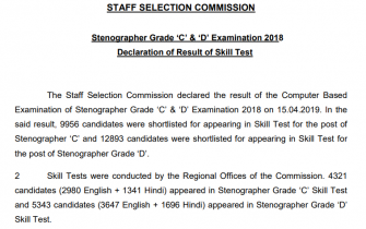SSC Stenographer Result 2018-19 Released