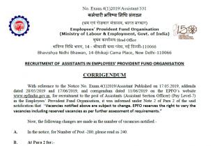 EPFO Assistant Vacancies 2019 – 40 Vacancies Reduced