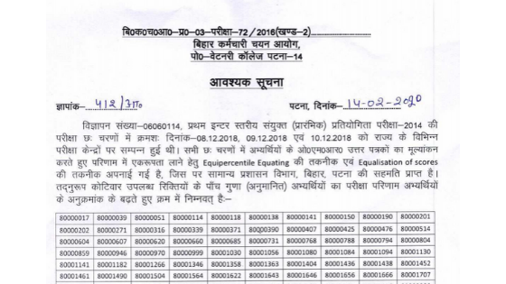 bihar ssc inter level result