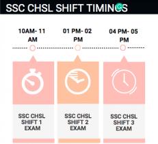 SSC CHSL Exam Dates
