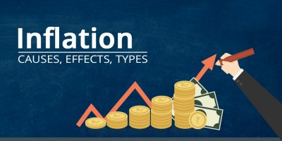 What is Inflation: Types, Causes and Effects