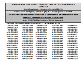 RRB ALP Technician Recruitment 2018