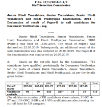 SSC Junior Hindi Translator Result 2019