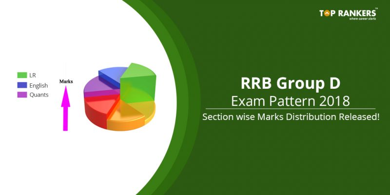 latest railway group d syllabus 2018 rrb group d exam pattern