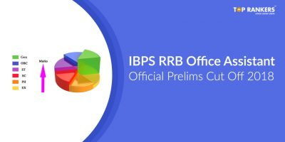 Official IBPS RRB Office Assistant Prelims Cut Off 2018 – Check Here!