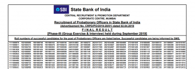 SBI PO Final Result 2019 Released – Check Merit List