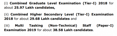 SSC Exam News Alert 2019: Notice by Chairman for CHSL & CGL Candidates