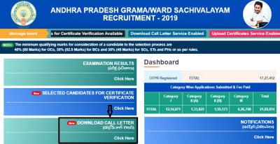 AP Grama Sachivalayam Interview Call Letter 2019: Download DV Hall Ticket Here