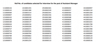 LIC HFL Assistant Result 2020