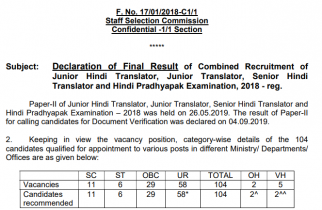 SSC JHT Result: Check 2018 Final Results Here