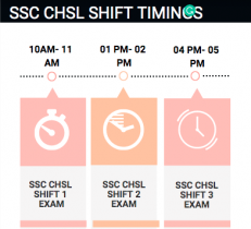 SSC CHSL Exam Dates