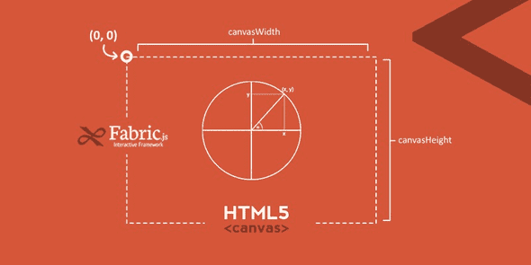 Concept of circleSketching circle of a HTML5 Canvas using the FabricJS