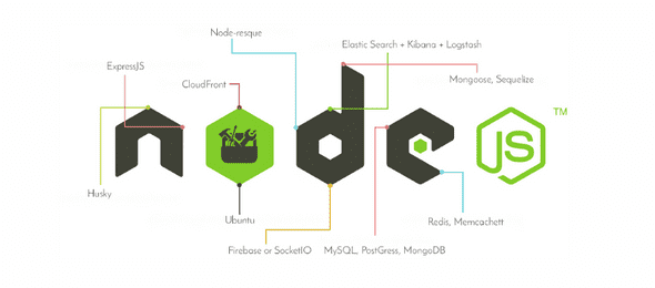 Tools we use for building node application