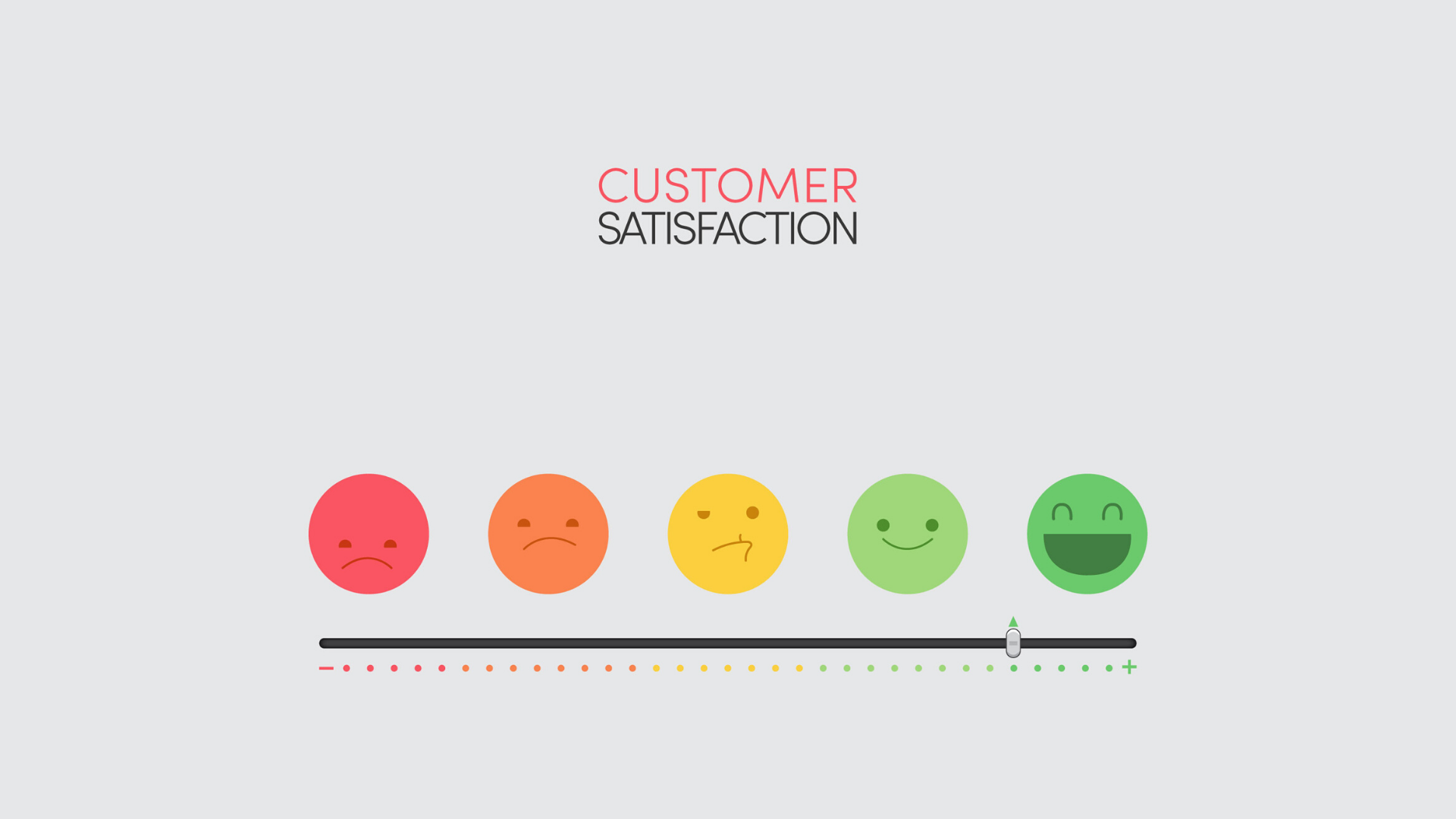 eCommerce app feedback system